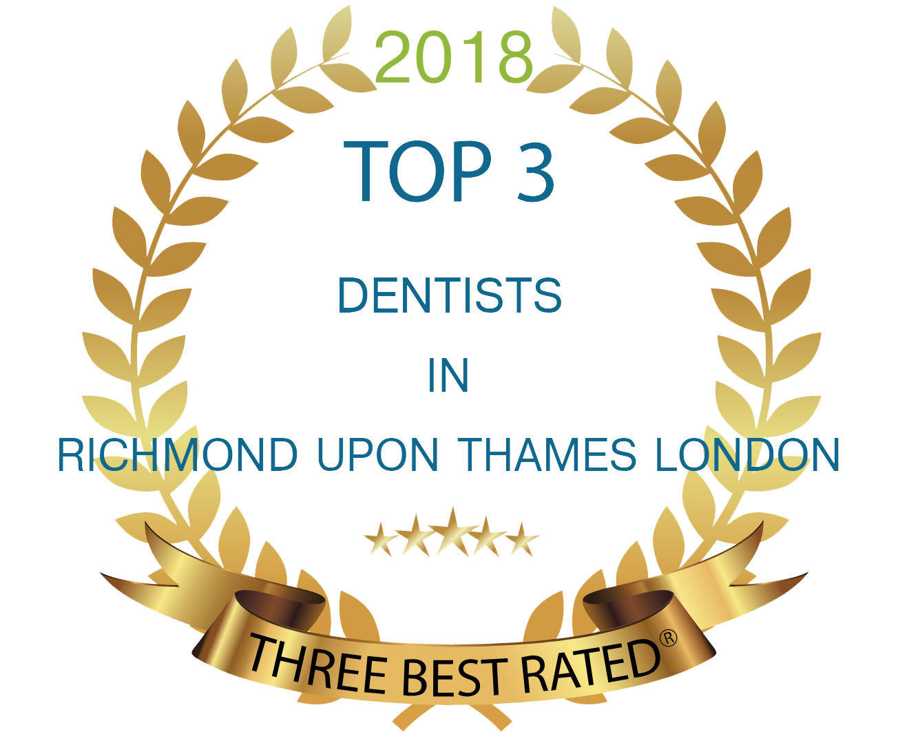 Best Dentists in Richmond upon Thames London